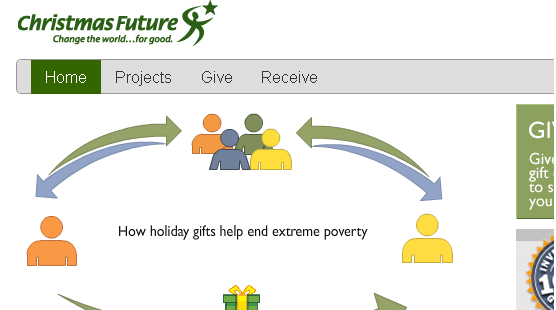 Christmasfutures.org